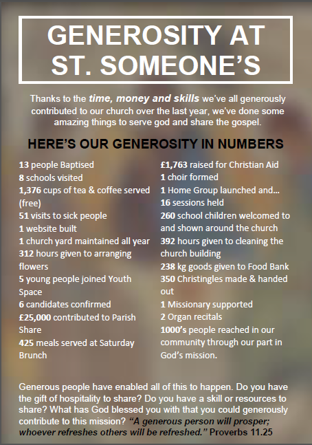 Generosity in Numbers poster
